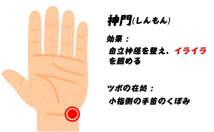 ストレスのツボ 神門(しんもん)効果 : 自立神経を整え、イライラを鎮める ツボの在処 : 小指側の手首のくぼみ