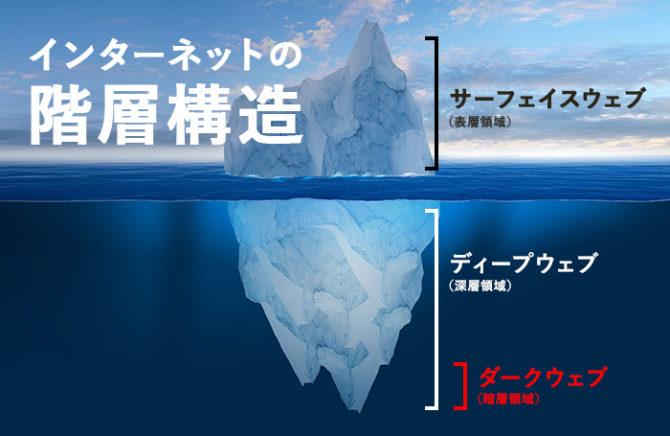 と 一角 は の 氷山